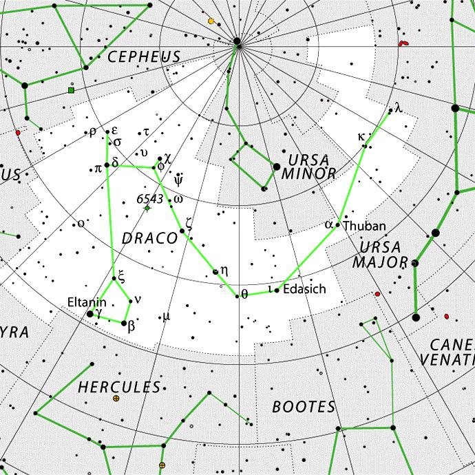 Polaris constellation chart